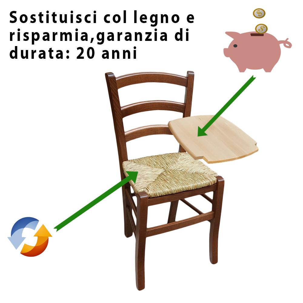 Colla Per Sedie In Legno.Sedute Per Sedie In Legno Naturale 2 Sedile Per Sedia Venezia